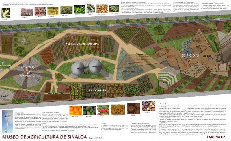 MUSEO DE AGRICULTURA