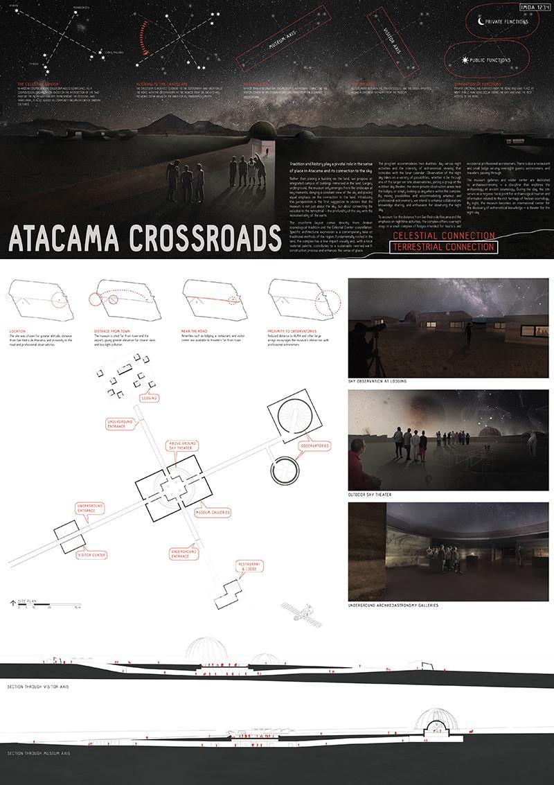 Atacama Crossroads