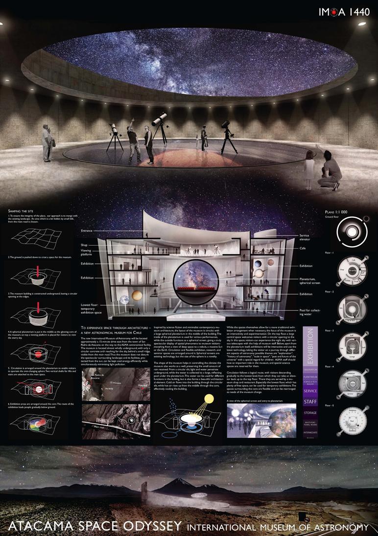 Atacama Space Odyssey