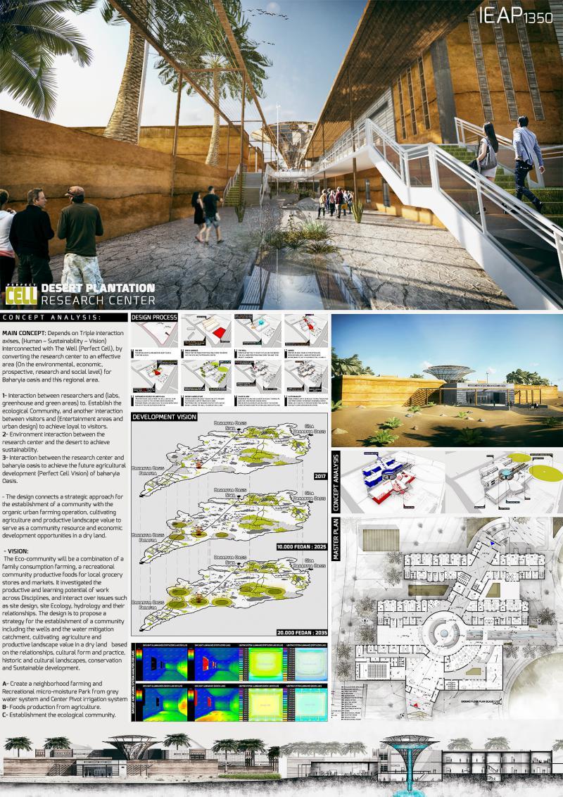 IEAP1350 - Desert Plantation Research Center (PERFECT CELL)