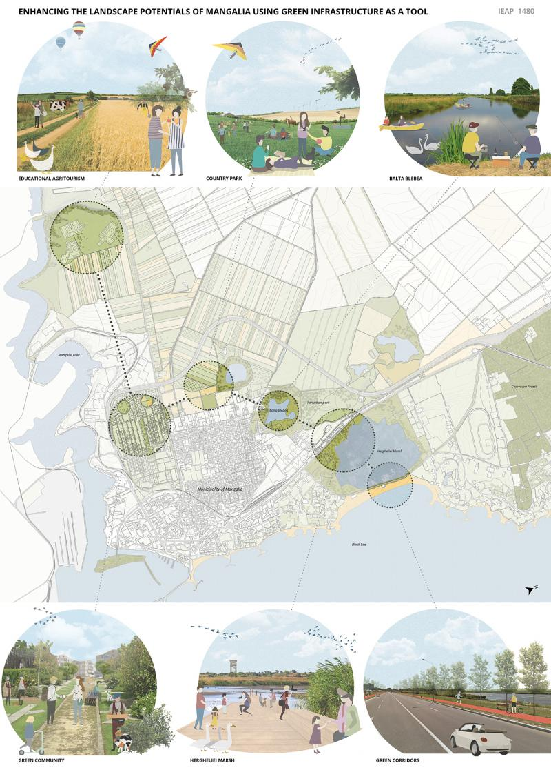 Enhancing the landscape potentials of Mangalia using Green Infrastructure as a tool