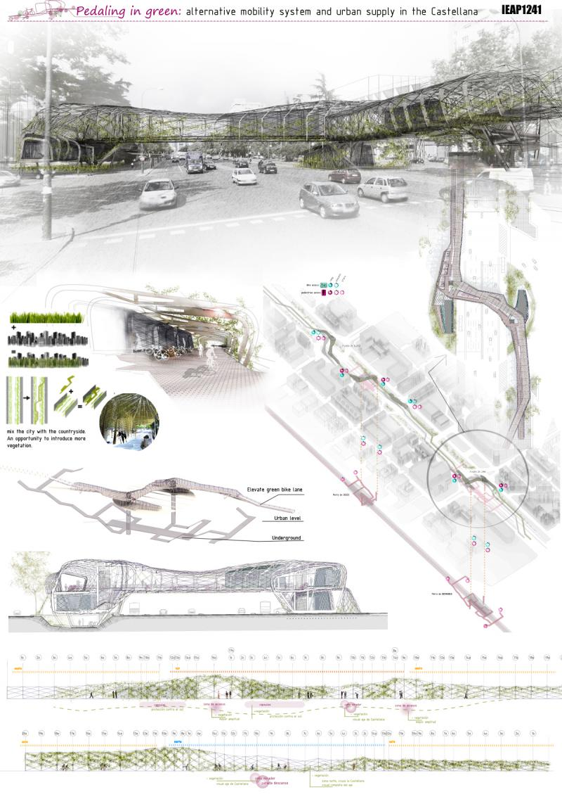 IEAP1241  PEDALING IN GREEN: ALTERNATIVE MOBILITY SYSTEM AND URBAN SUPPLY IN THE CASTELLANA