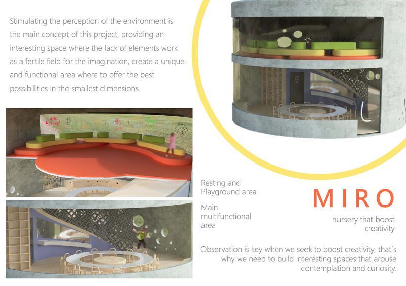 MIRO nursery