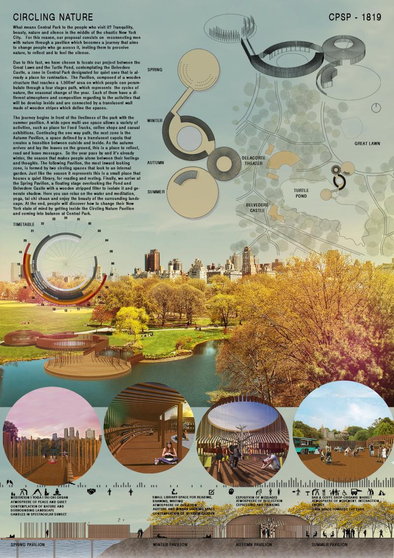 Circling Nature