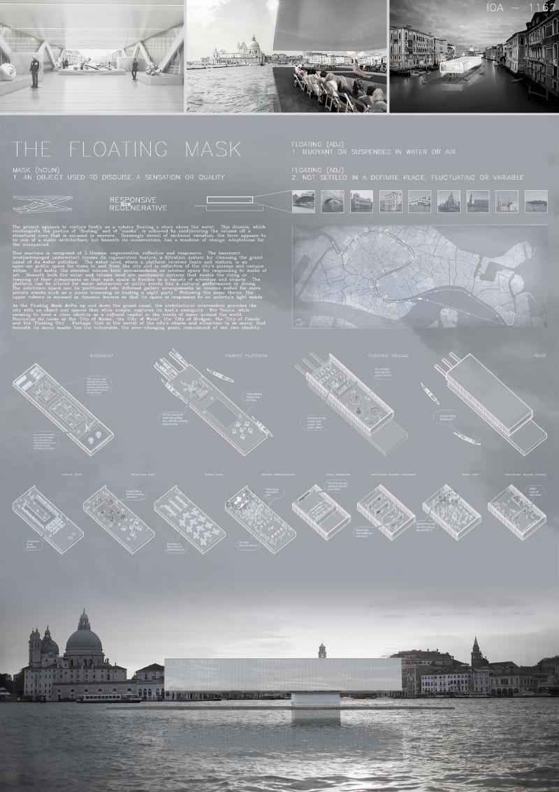 The Floating Mask