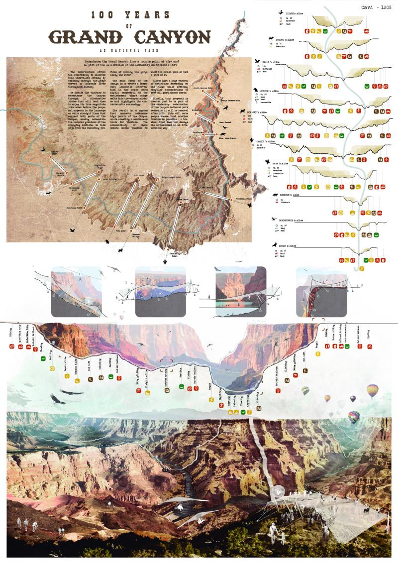 100 years of GRAND CANYON as national park