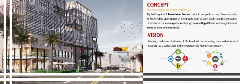 Commercial , Financial & Medical Complex