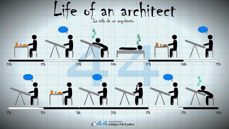 arquideas humour humor life of an architect arquideas